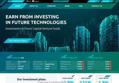 TRESOR CAPITAL LTD screenshot
