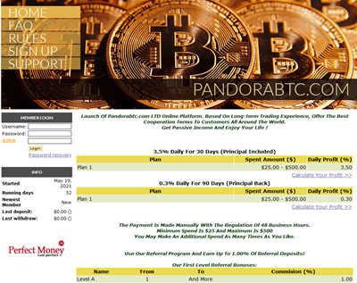 Pandorabtc screenshot