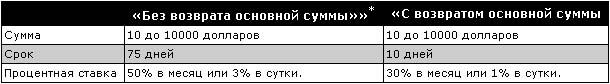 http://all-hyips.info/tempimg/insaid.jpg